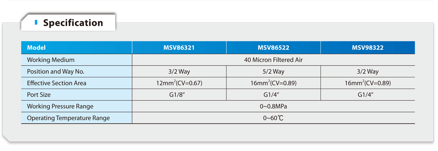 MSV86 Mechanical Valve