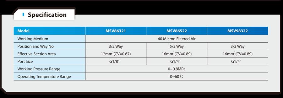 MSV98 Mechanical Valve