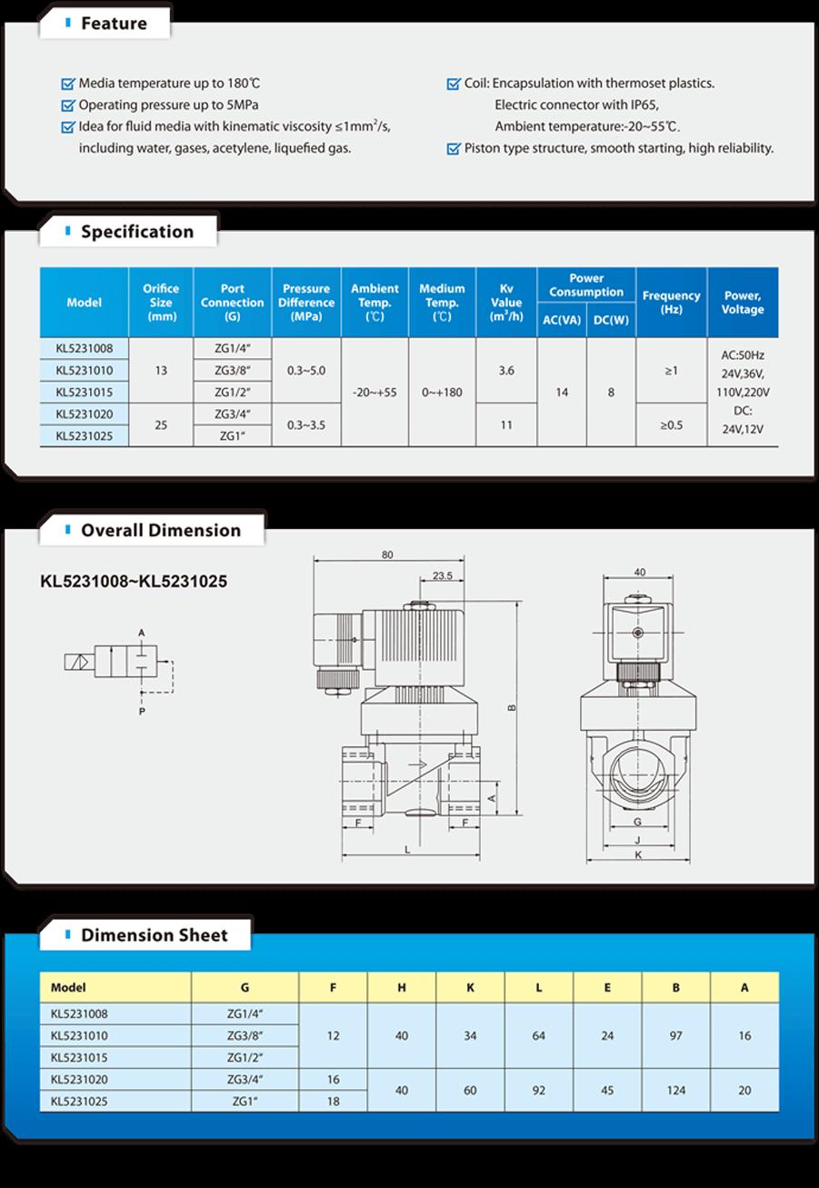 کاتالوگ شیر برقی کلود KL523