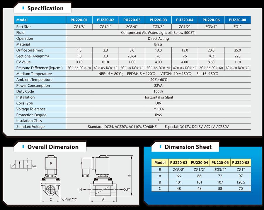 PU220 Series Solenoid Valve