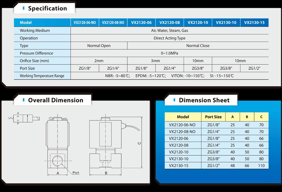 کاتالوگ شیر برقی کلود VX2120