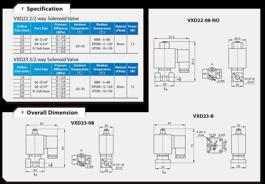 VXD22 2/2 Way Air Compressor Solenoid Valve