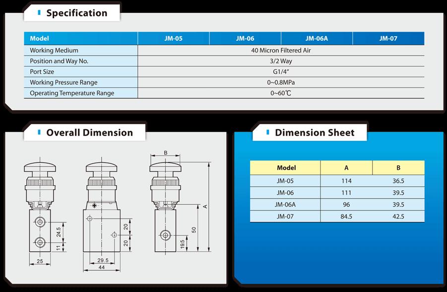 JM Stop-type Mechanical Valve