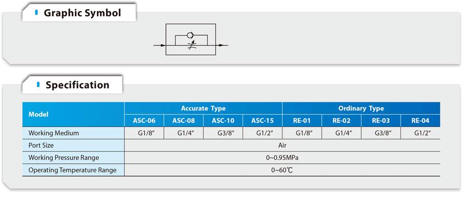 ASC Series Flow Control Valve