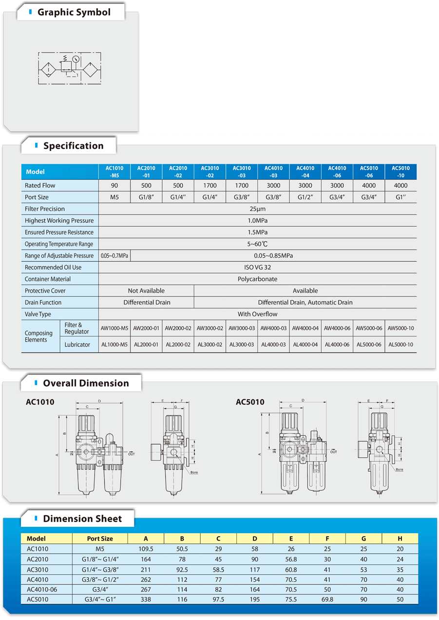 AC1010~5010 Series Air Filter Combination (F.R.L Combination)
