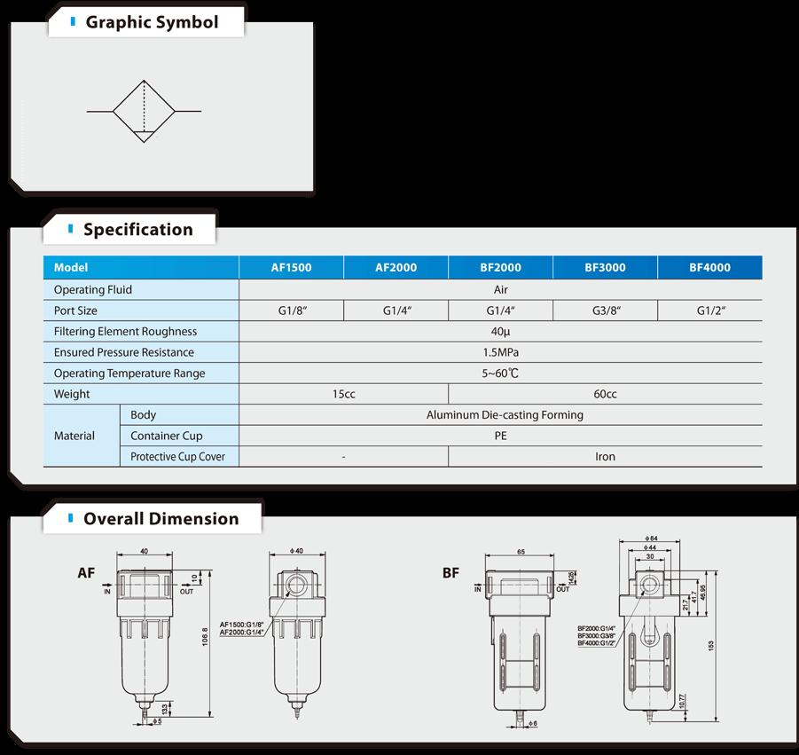 AF, BF Series Filter