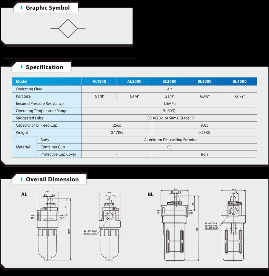 AL, BL Series Lubricator