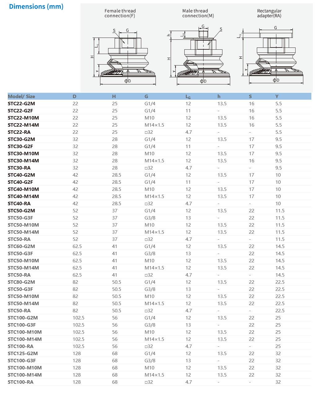Airbest STC Series