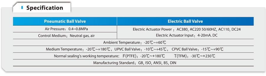Electric UPVC Ball Valve