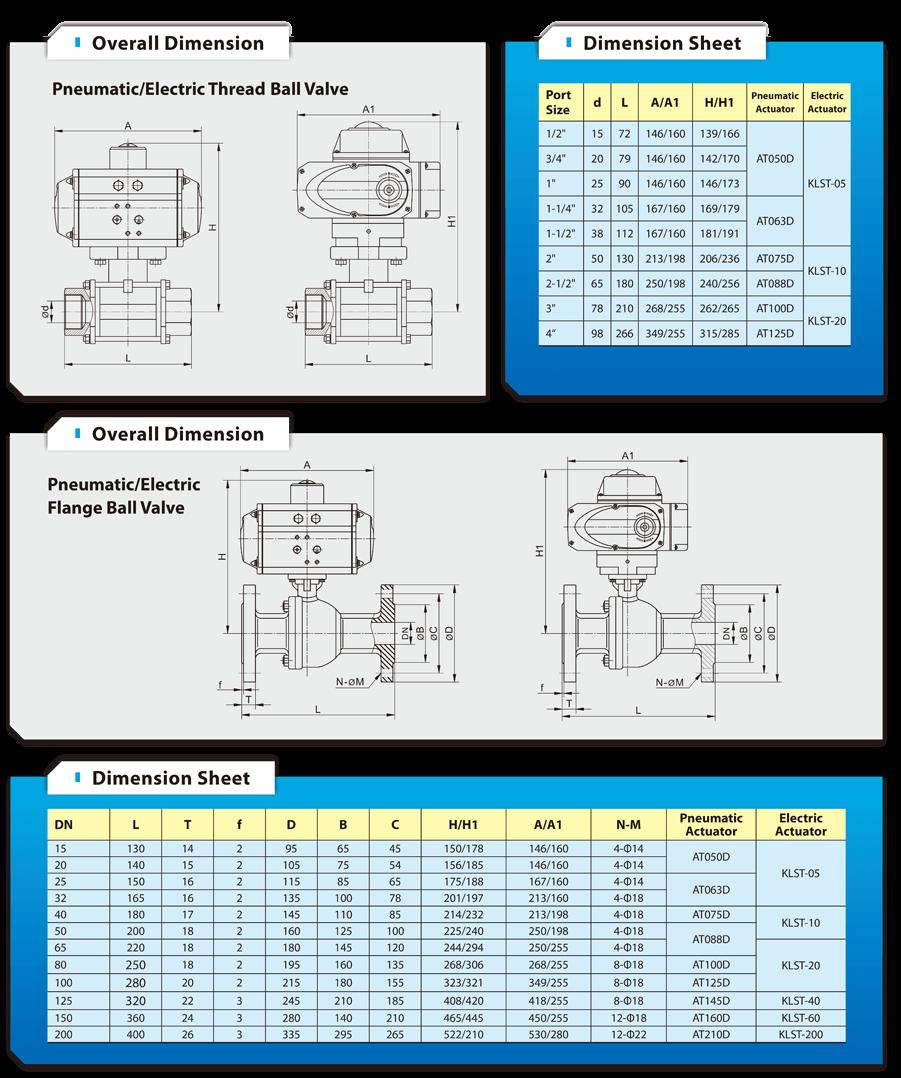ISO-SDB Rear Hinge
