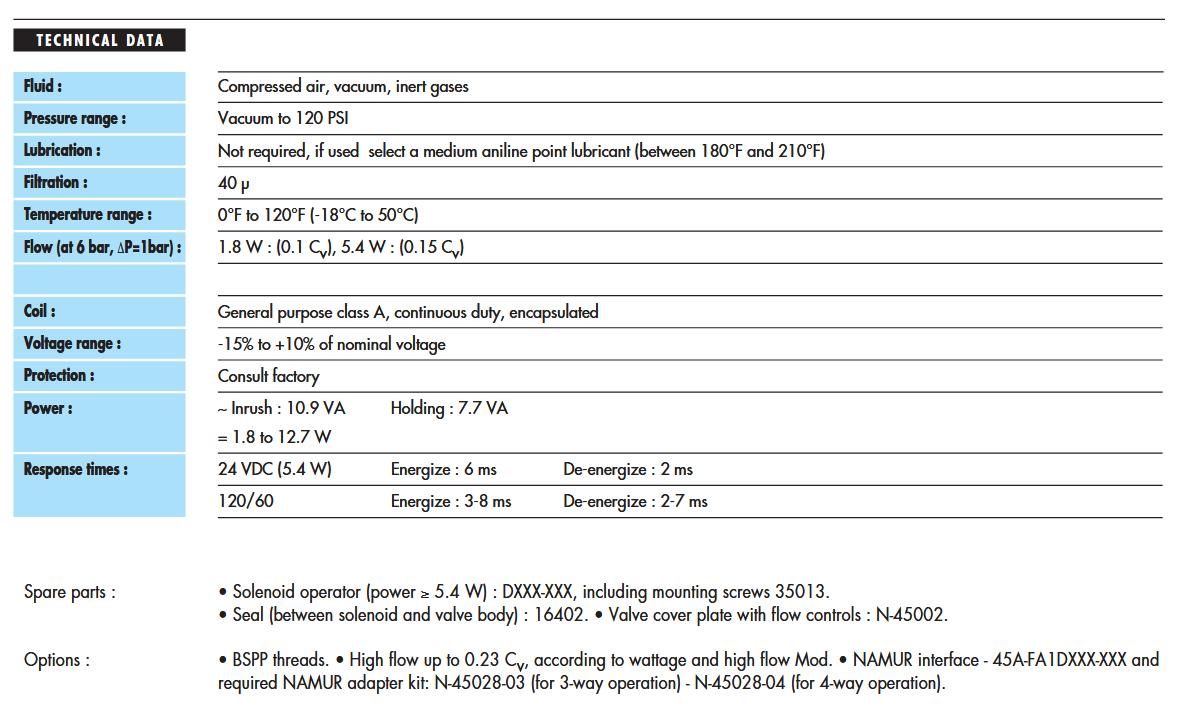 خصوصیات شیر برقی مک 45 mac valves
